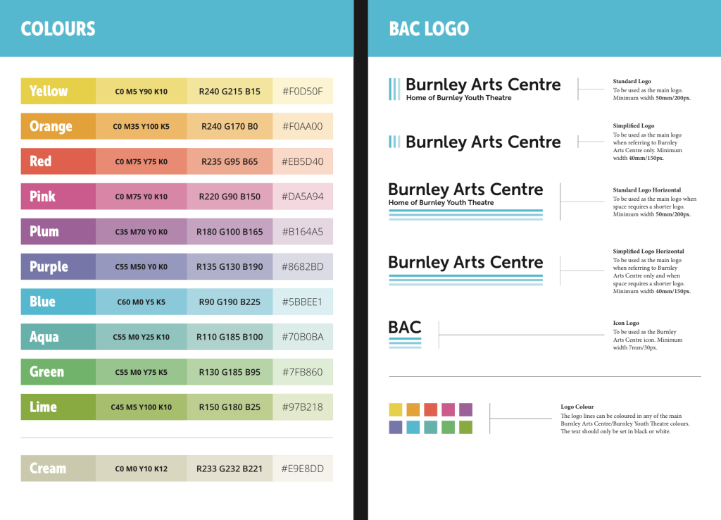 The Burnley Arts Centre design guidelines (sample)