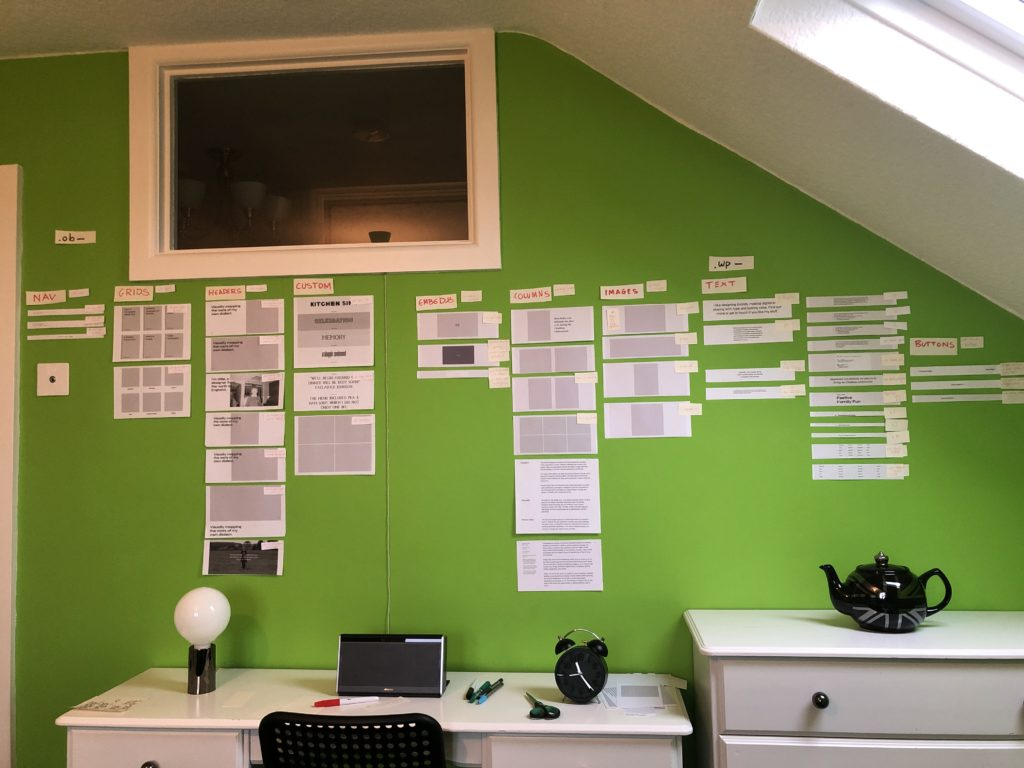 The walls of my room are covered in coding notes.